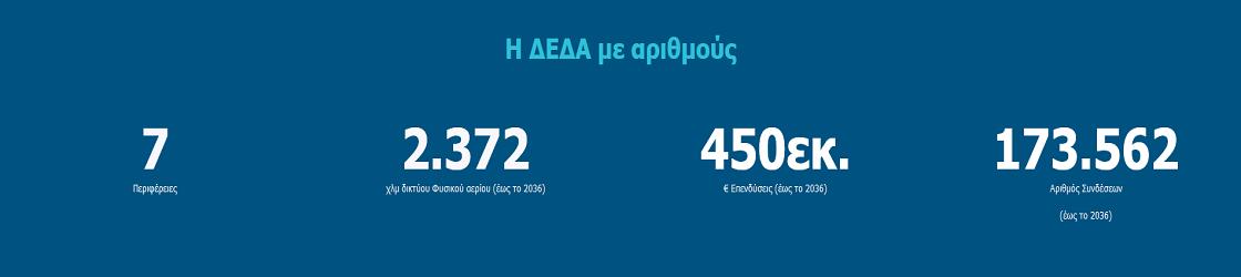 Screenshot_2020-12-28 Αρχική - DEDA (1)